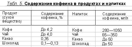 ВЕЩЕСТВА С ФАРМАКАЛОГИЧЕСКОЙ АКТИВНОСТЬЮ. 1